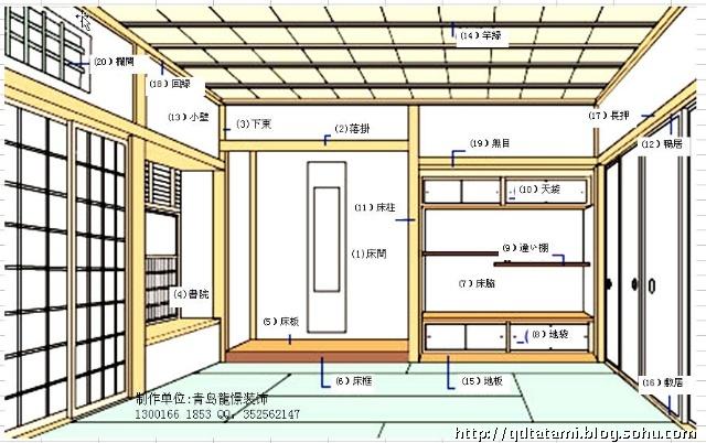 地台结构示意图