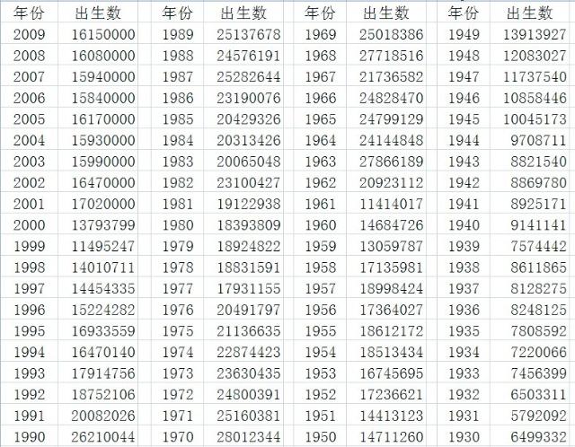 2018年平湖新出生人口数量