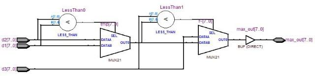常用vhdl组合逻辑电路程序