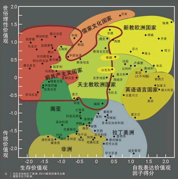 [国际政治]世界政治文化地图