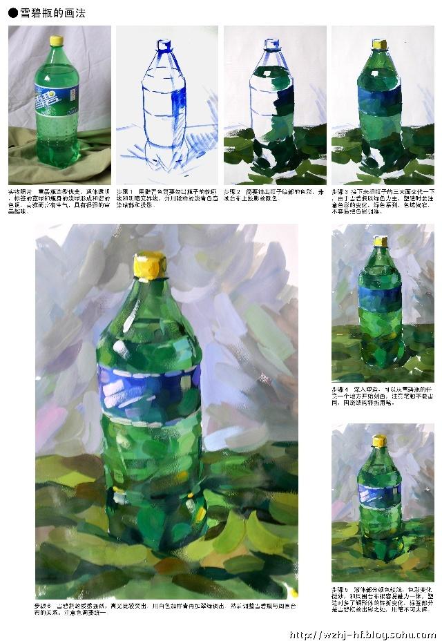 色彩静物中单个物体的画法——器皿类(包括陶瓷,饮料瓶,玻璃,金属等)