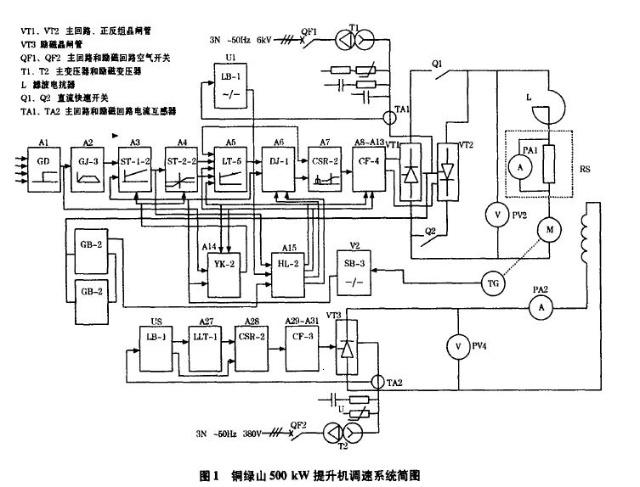 lb一1检测主回路电流,作为励磁电流反馈信号输人至励磁电流调节器 llt