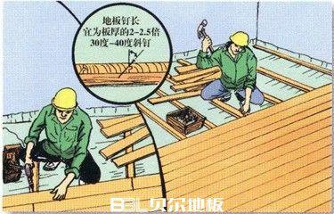 【贝尔地板 实木地板铺装教程11】实木地板构造伸缝